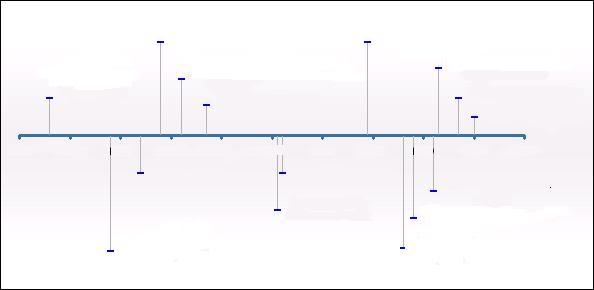 blank timeline template powerpoint .